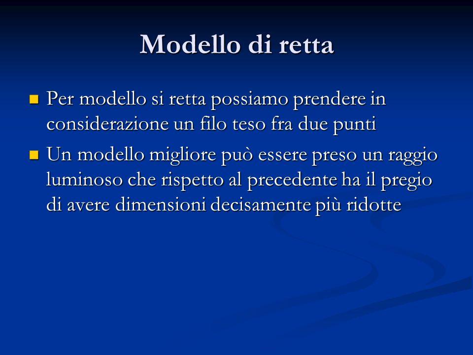Modello di retta Per modello si retta possiamo prendere in considerazione un filo teso fra due punti.