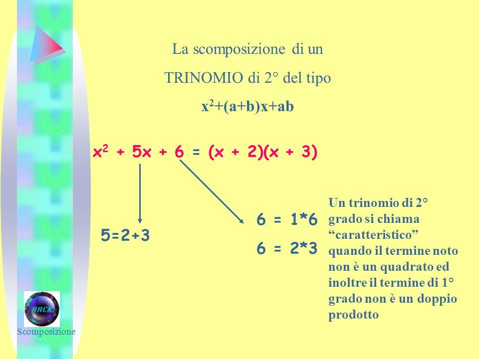 La scomposizione di un TRINOMIO di 2° del tipo x2+(a+b)x+ab