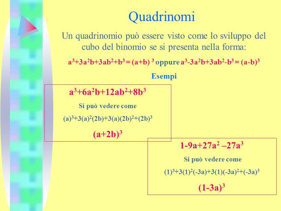 Quadrinomi Un quadrinomio può essere visto come lo sviluppo del cubo del binomio se si presenta nella forma: