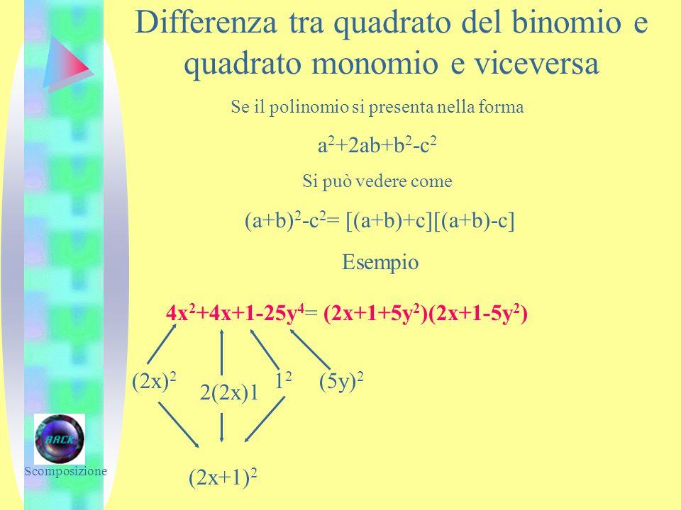 Differenza tra quadrato del binomio e quadrato monomio e viceversa