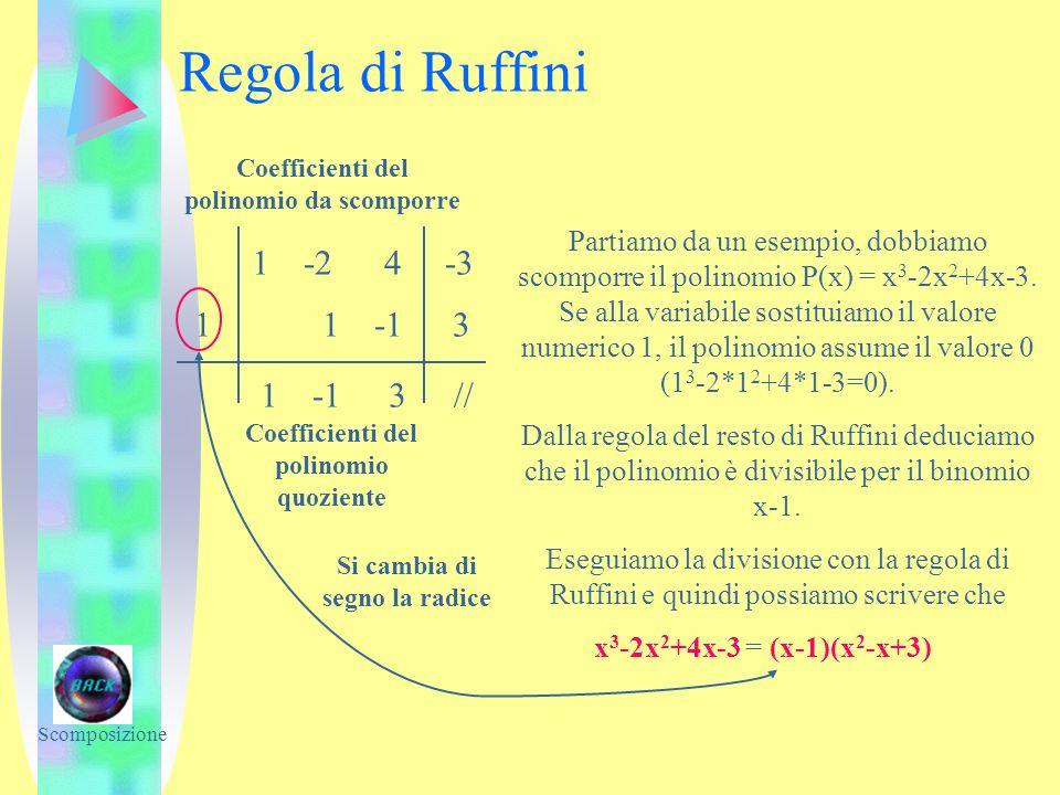 Regola di Ruffini 1 -2 4 -3 1 1 -1 3 1 -1 3 //