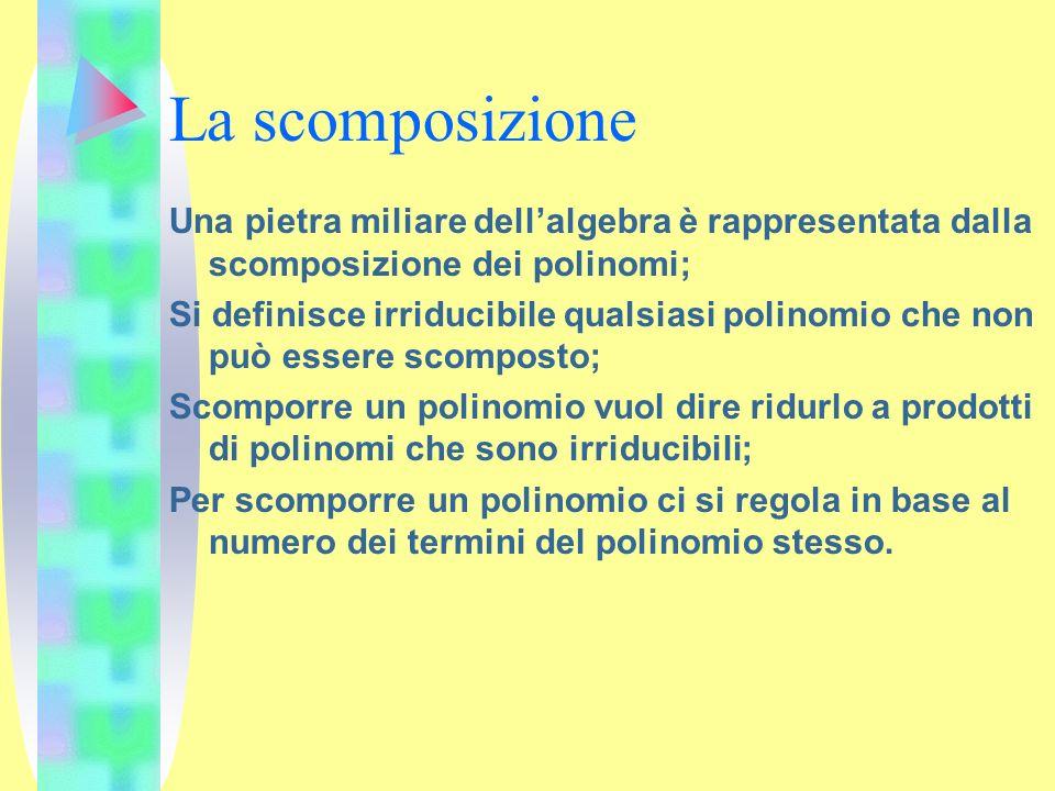 La scomposizione Una pietra miliare dell'algebra è rappresentata dalla scomposizione dei polinomi;