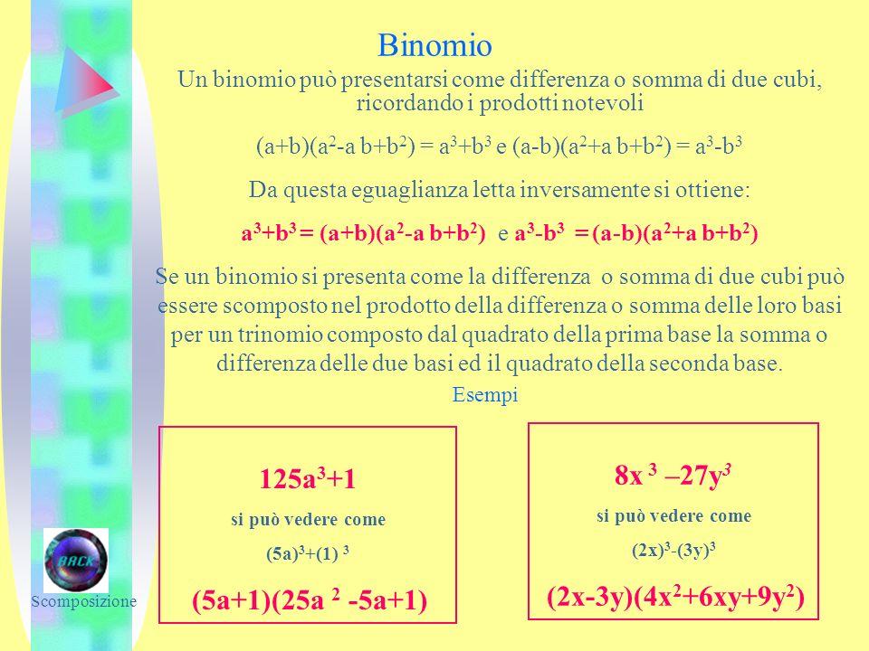 Binomio Un binomio può presentarsi come differenza o somma di due cubi, ricordando i prodotti notevoli.