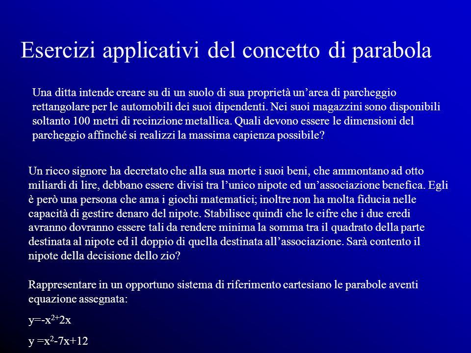 Esercizi applicativi del concetto di parabola
