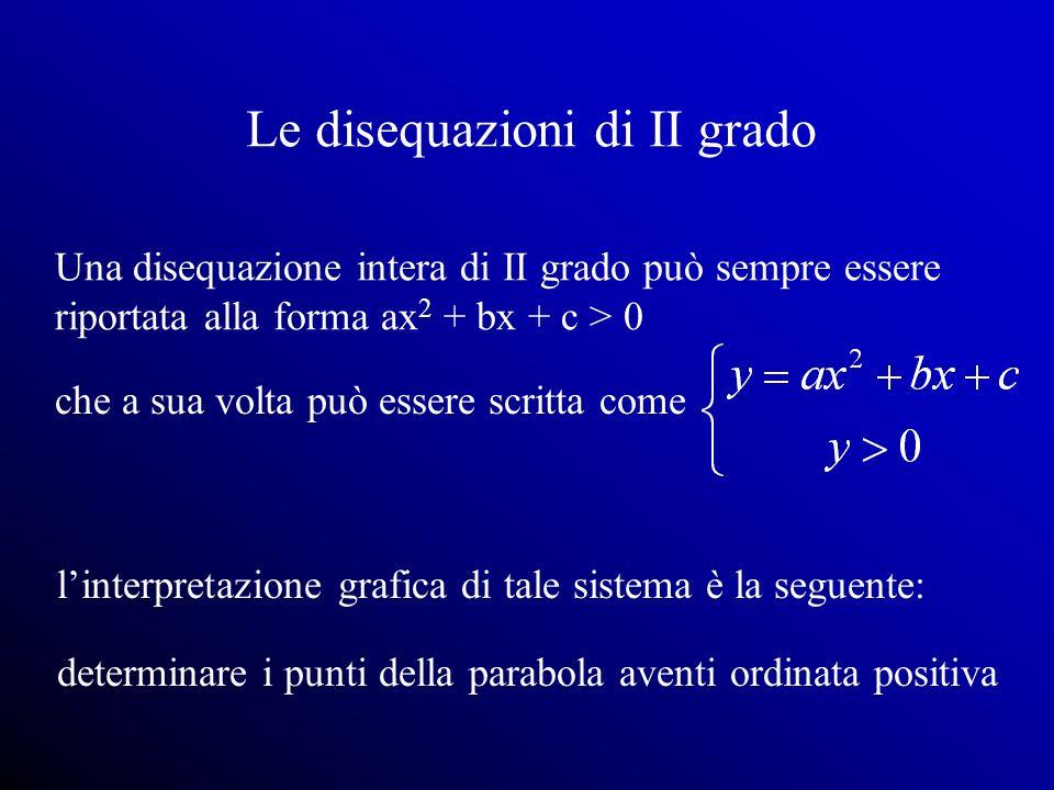 Le disequazioni di II grado