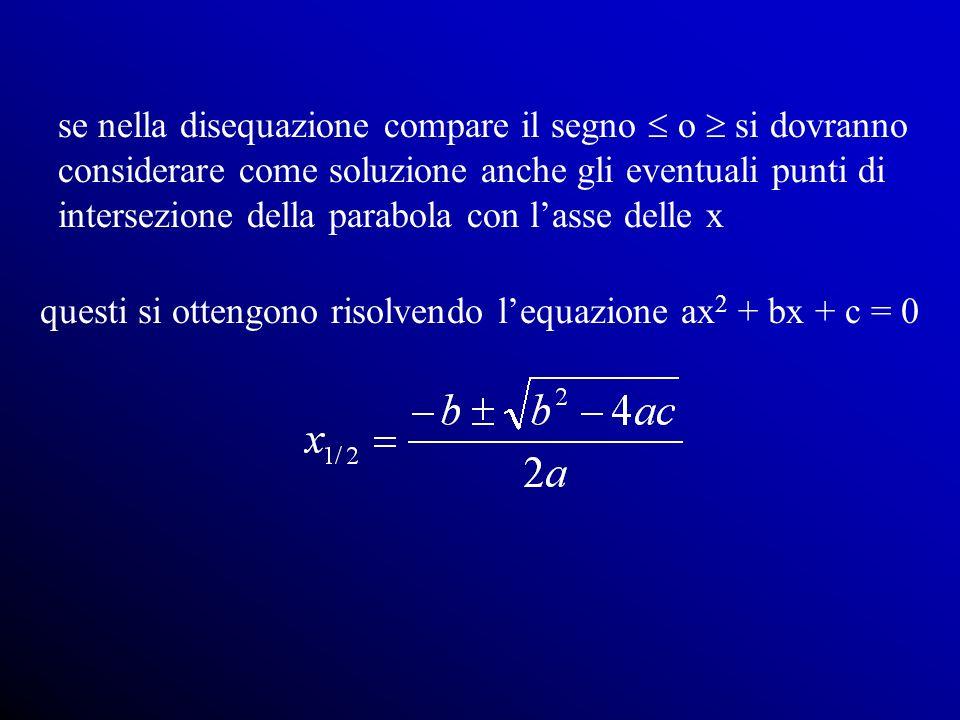 questi si ottengono risolvendo l'equazione ax2 + bx + c = 0