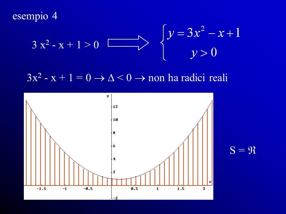esempio 4 3 x2 - x + 1 > 0 3x2 - x + 1 = 0   < 0  non ha radici reali S = 