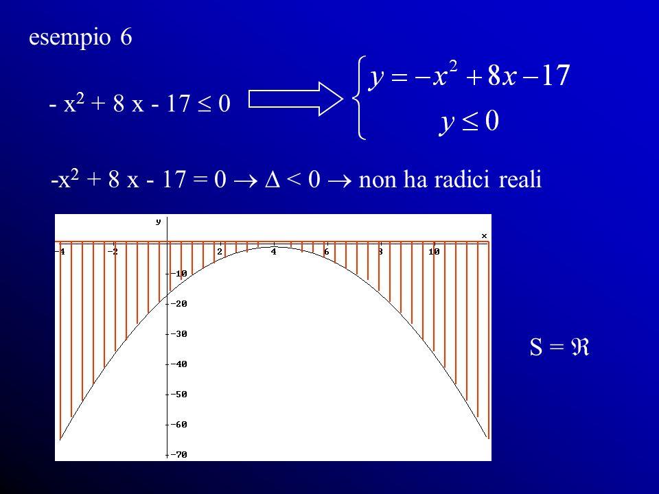 esempio 6 - x2 + 8 x - 17  0 -x2 + 8 x - 17 = 0   < 0  non ha radici reali S = 