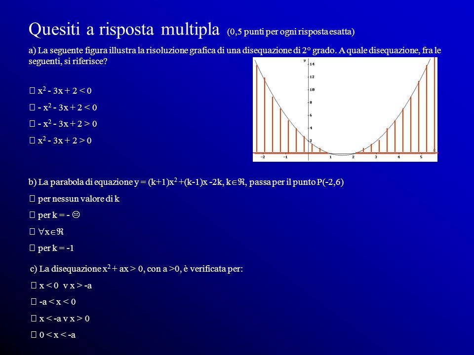 Quesiti a risposta multipla (0,5 punti per ogni risposta esatta)