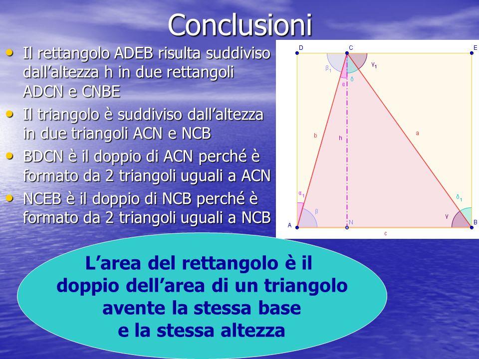 L'area del rettangolo è il doppio dell'area di un triangolo