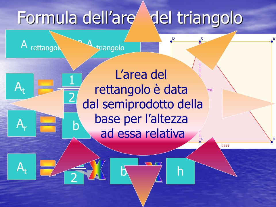 Formula dell'area del triangolo