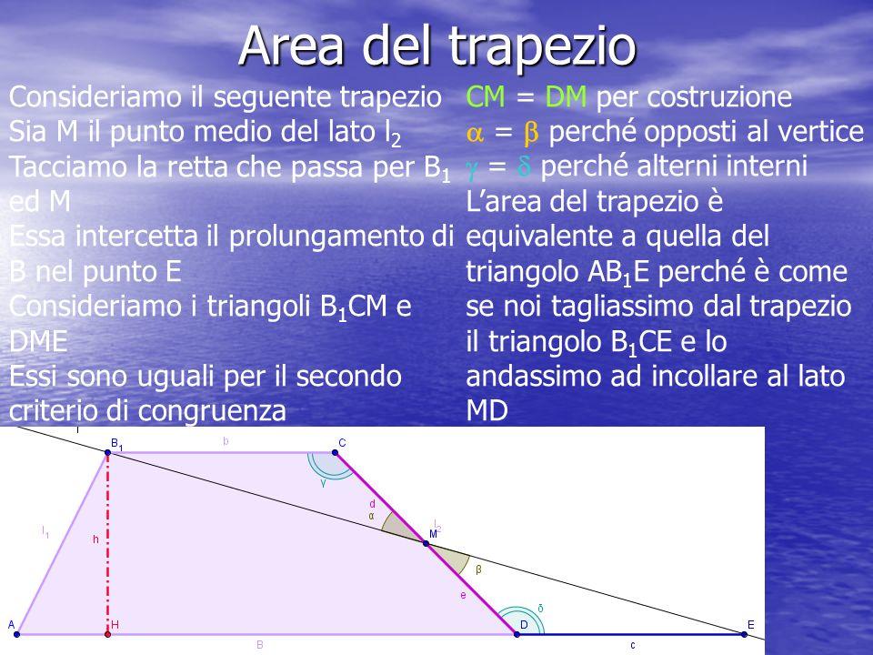 Area del trapezio Consideriamo il seguente trapezio