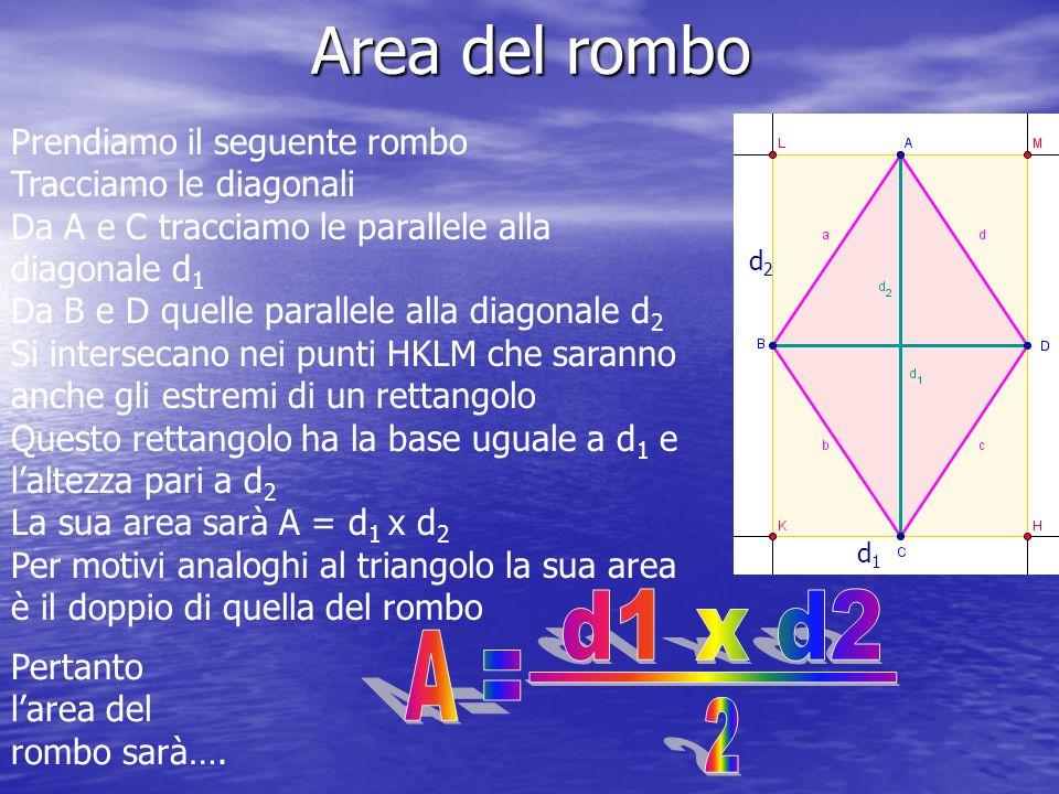 Area del rombo d1 x d2 A = ____________ 2 Prendiamo il seguente rombo
