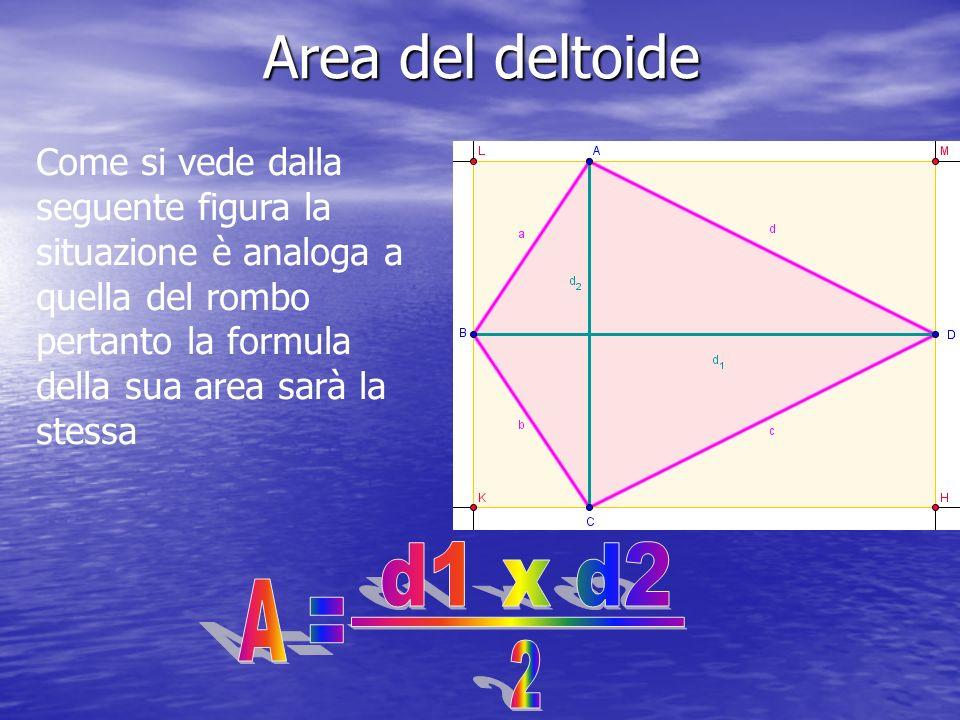 Area del deltoide d1 x d2 A = ____________ 2