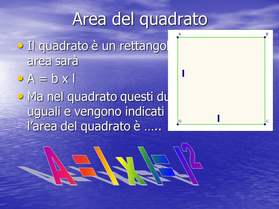 A = l x l= l2 Area del quadrato