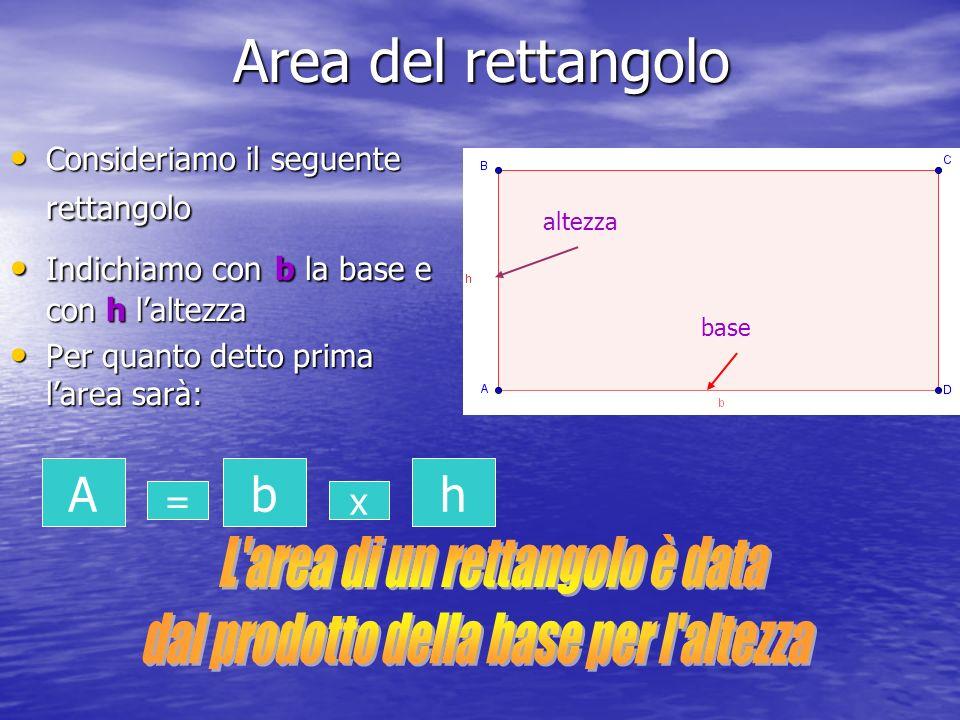 Area del rettangolo A b h L area di un rettangolo è data