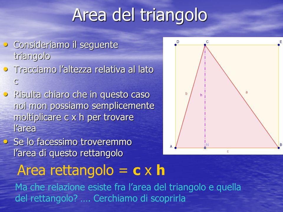 Area del triangolo Area rettangolo = c x h
