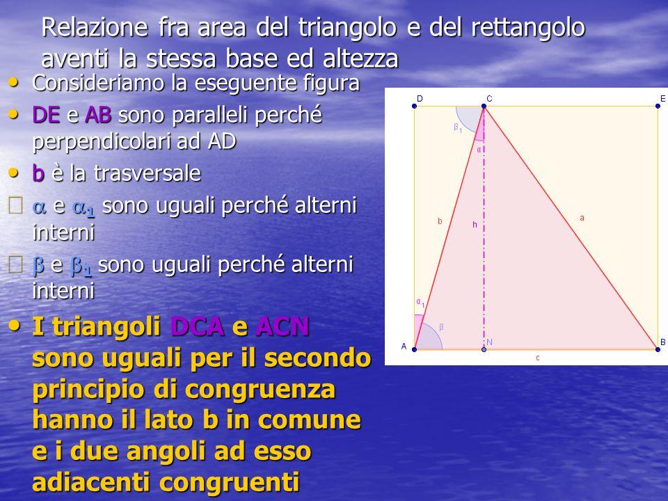 Relazione fra area del triangolo e del rettangolo aventi la stessa base ed altezza