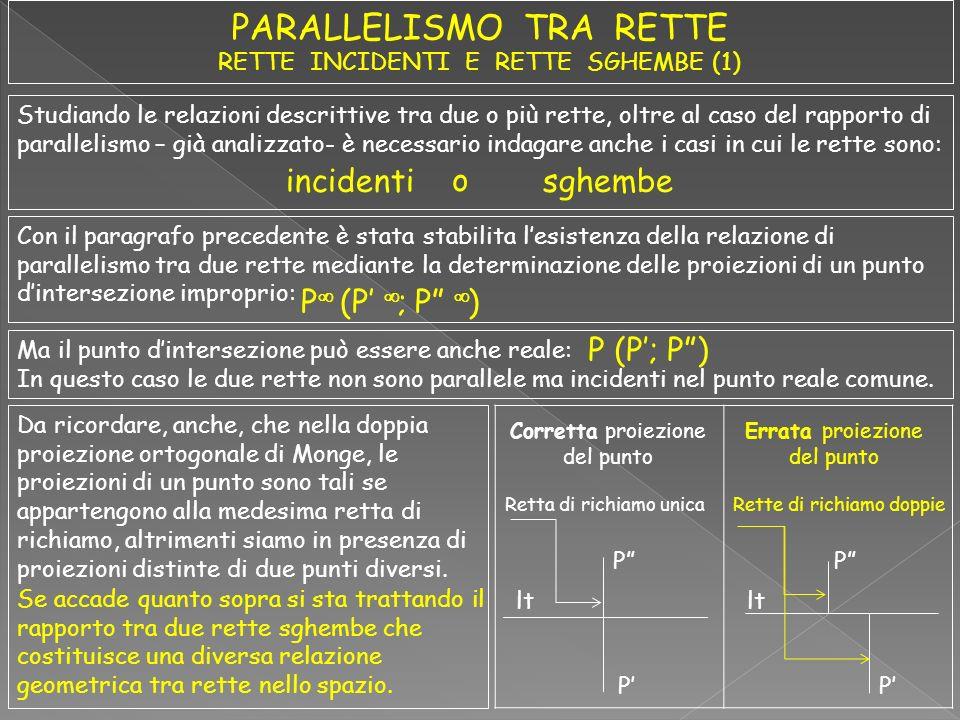 PARALLELISMO TRA RETTE RETTE INCIDENTI E RETTE SGHEMBE (1)