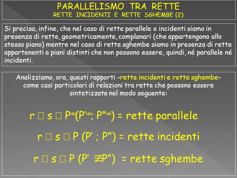 PARALLELISMO TRA RETTE RETTE INCIDENTI E RETTE SGHEMBE (2)