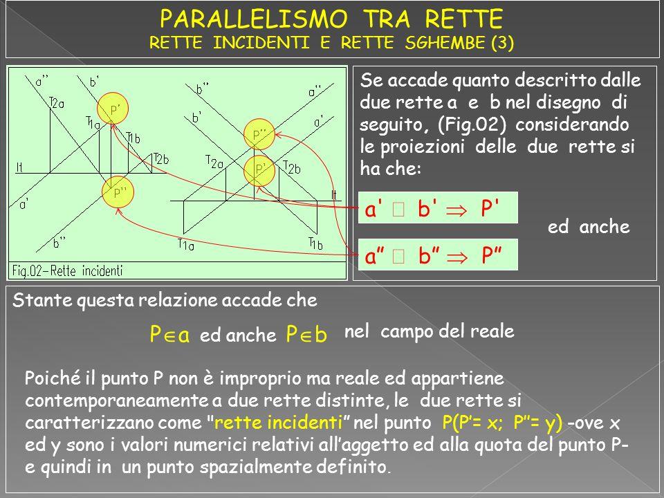 PARALLELISMO TRA RETTE RETTE INCIDENTI E RETTE SGHEMBE (3)