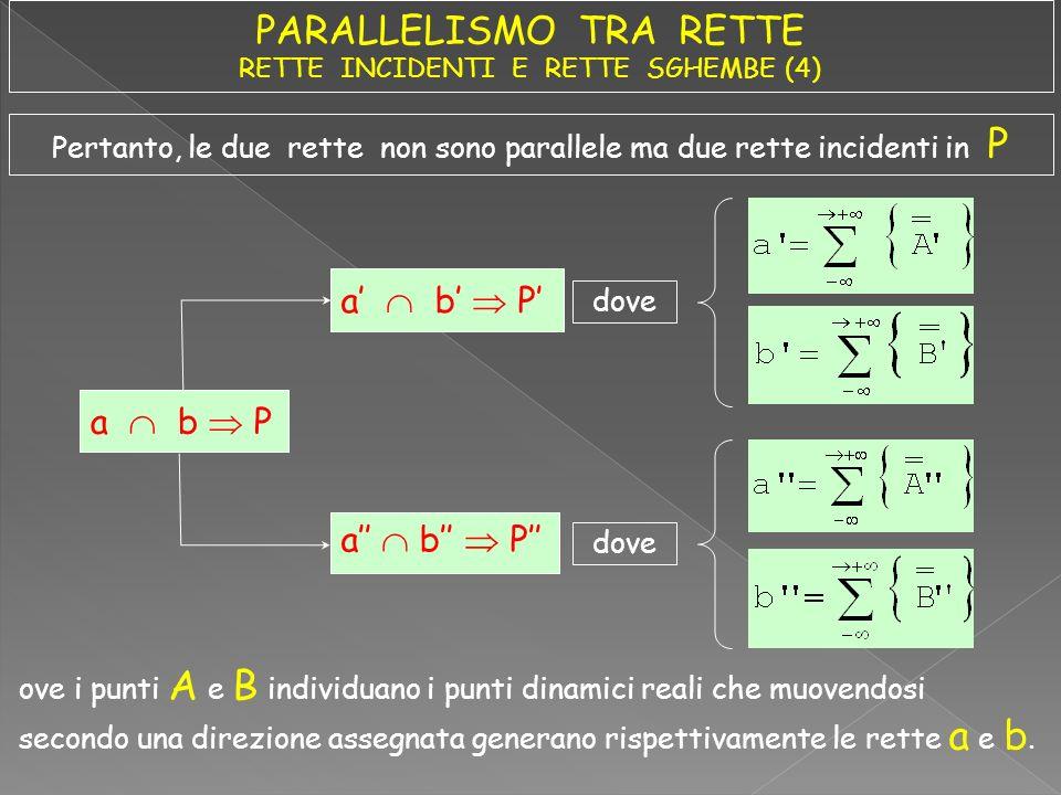 PARALLELISMO TRA RETTE RETTE INCIDENTI E RETTE SGHEMBE (4)