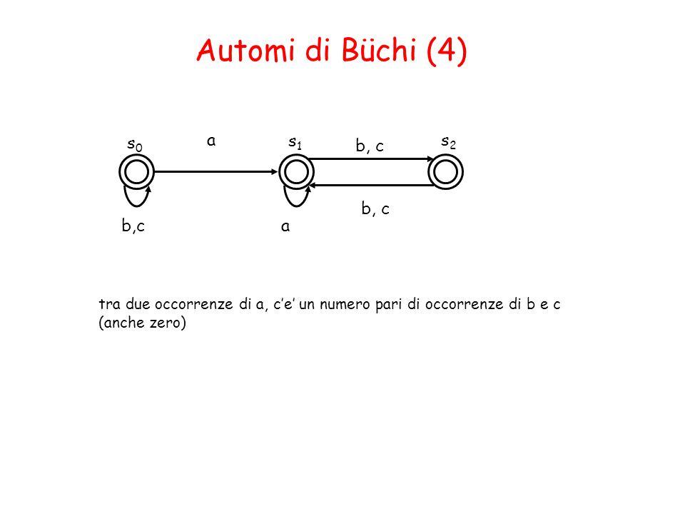 Automi di Büchi (4) s0 a s1 s2 b, c b, c b,c a