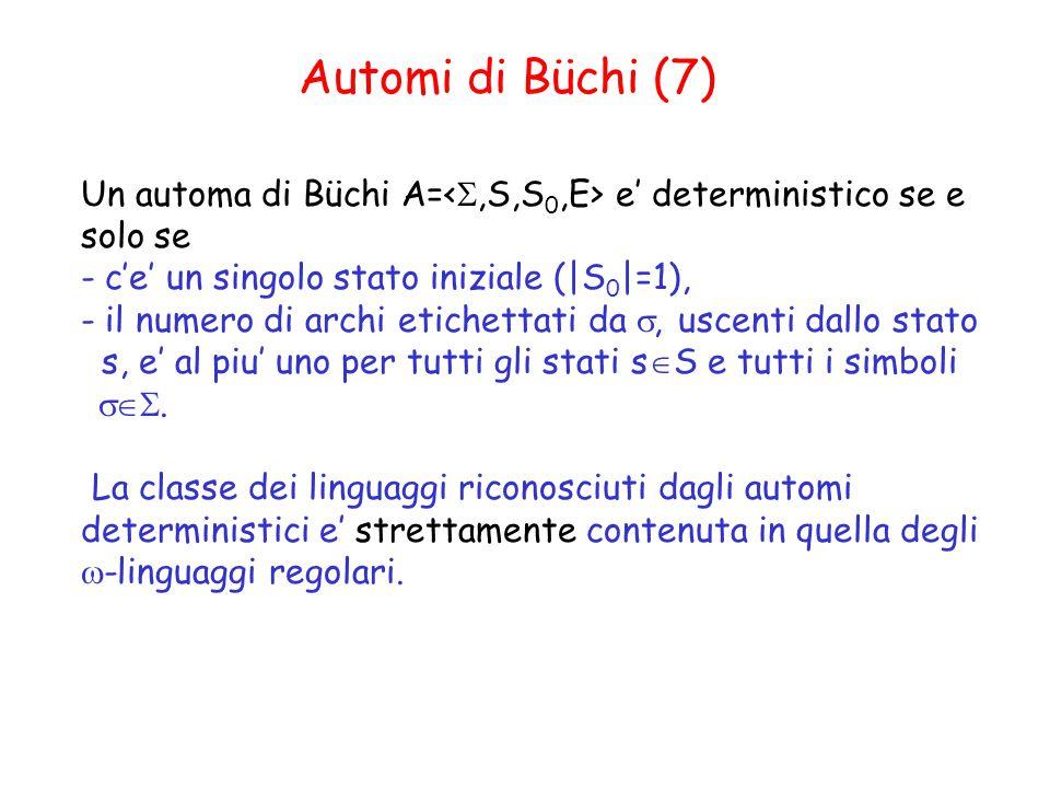 Automi di Büchi (7) Un automa di Büchi A=<S,S,S0,E> e' deterministico se e solo se. c'e' un singolo stato iniziale (|S0|=1),
