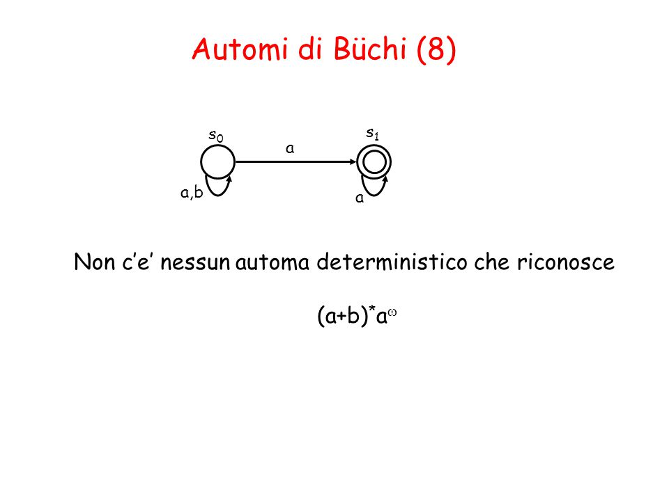 Automi di Büchi (8) s0 s1 a a,b a Non c'e' nessun automa deterministico che riconosce (a+b)*aw