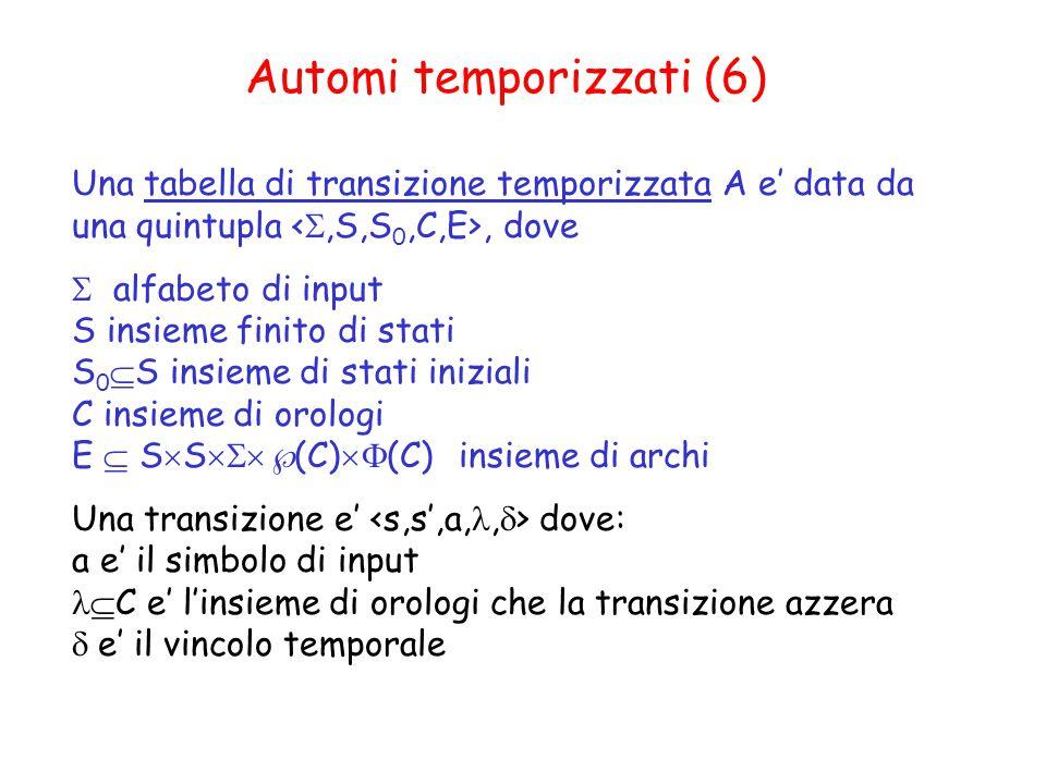 Automi temporizzati (6)