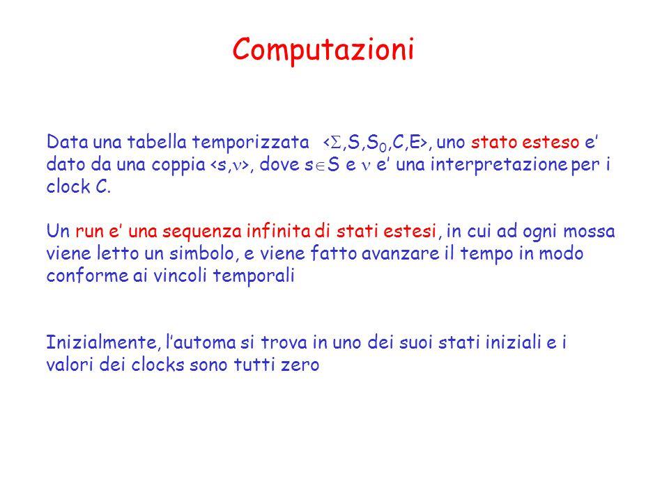 Computazioni