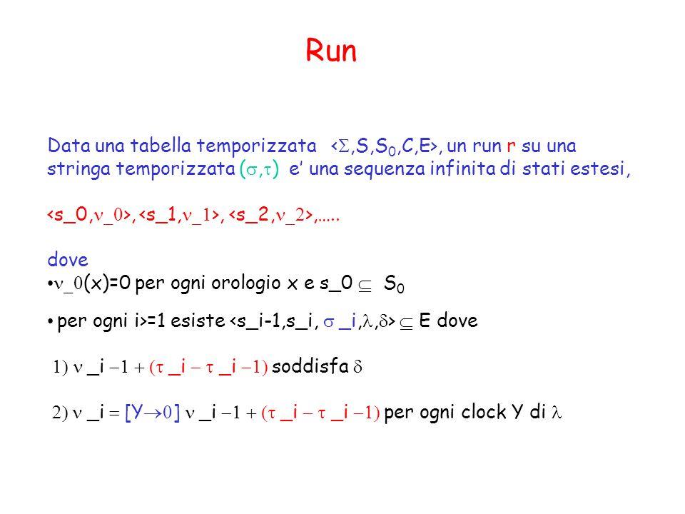 Run Data una tabella temporizzata <S,S,S0,C,E>, un run r su una stringa temporizzata (s,t) e' una sequenza infinita di stati estesi,
