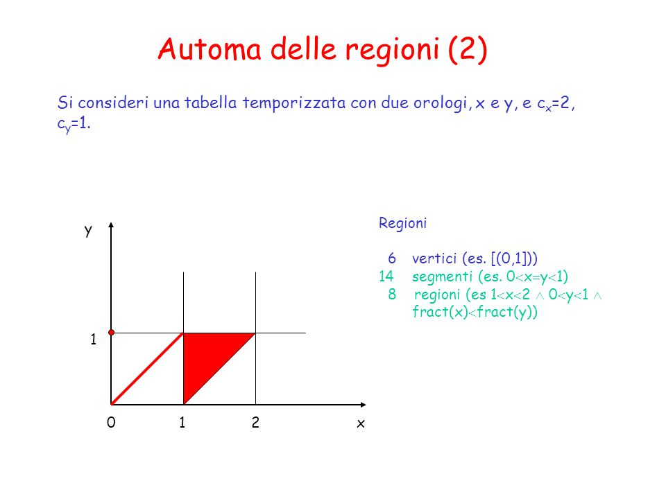 Automa delle regioni (2)