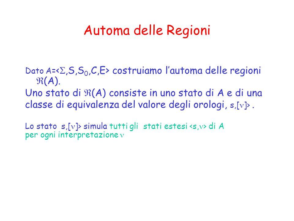 Automa delle Regioni Dato A=<S,S,S0,C,E> costruiamo l'automa delle regioni (A). Uno stato di (A) consiste in uno stato di A e di una.