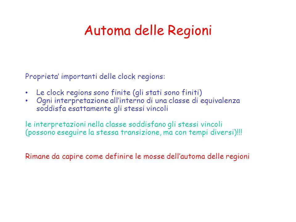 Automa delle Regioni Proprieta' importanti delle clock regions: