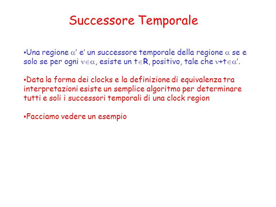 Successore Temporale Una regione a' e' un successore temporale della regione a se e solo se per ogni na, esiste un tR, positivo, tale che n+ta'.