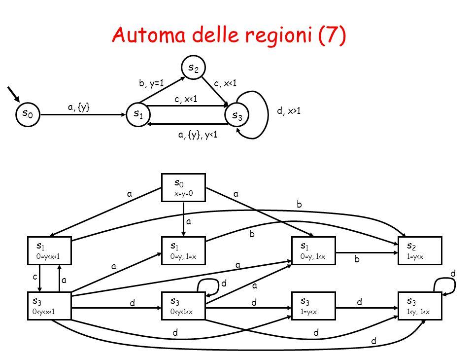 Automa delle regioni (7)