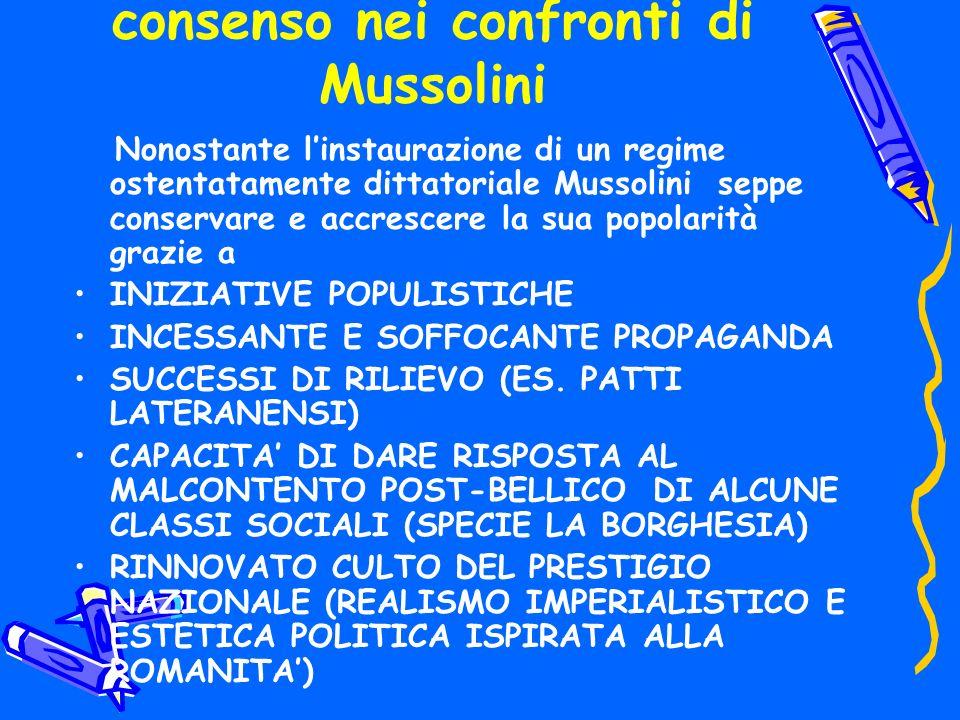 consenso nei confronti di Mussolini