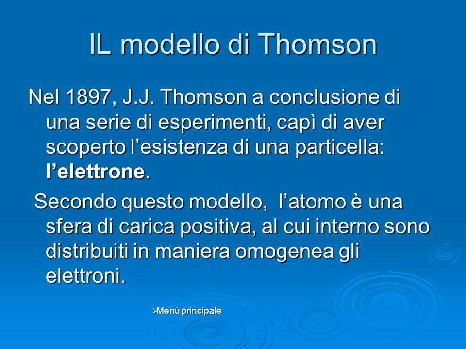 IL modello di Thomson