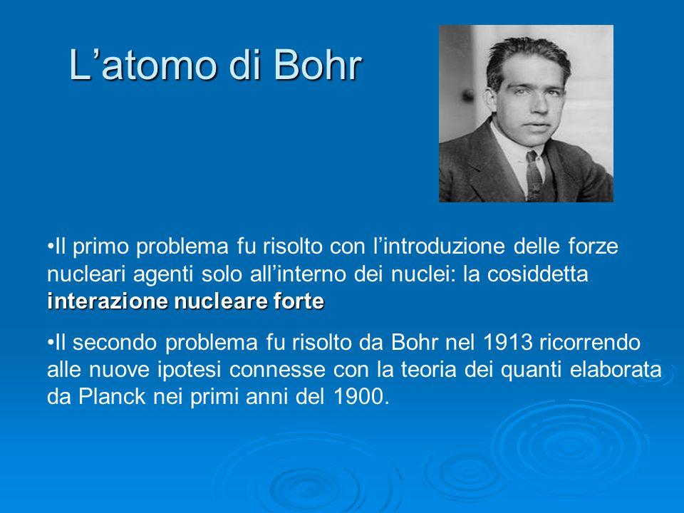 L'atomo di Bohr