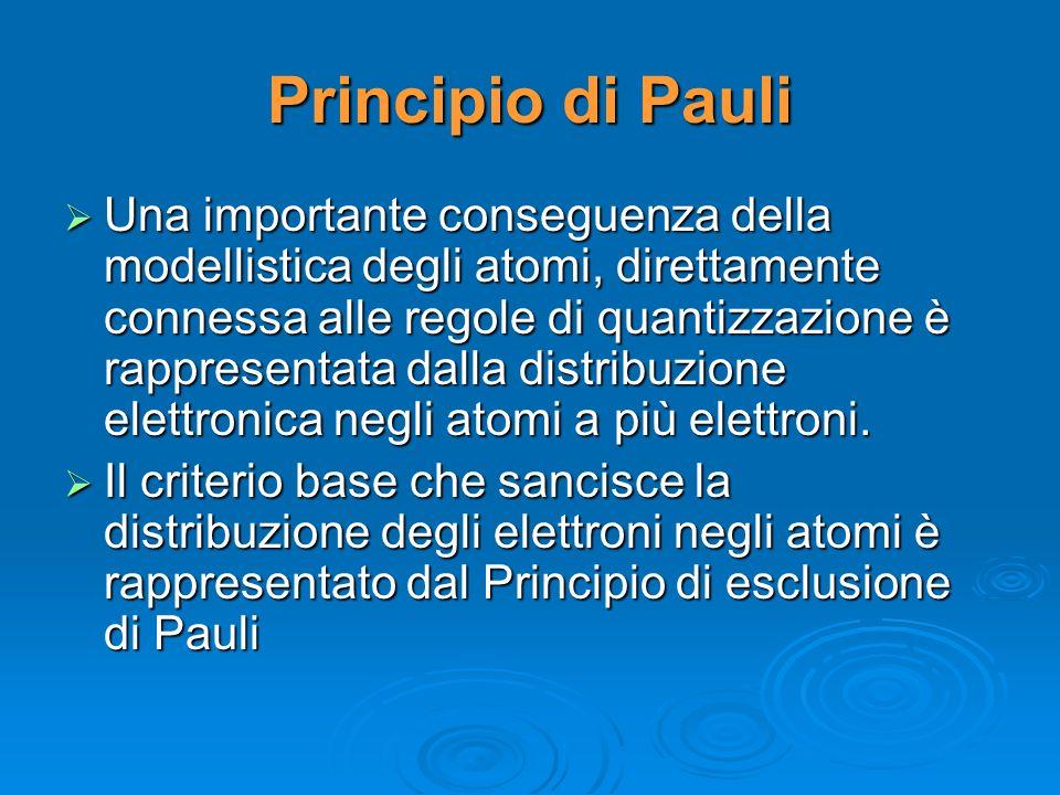 Principio di Pauli