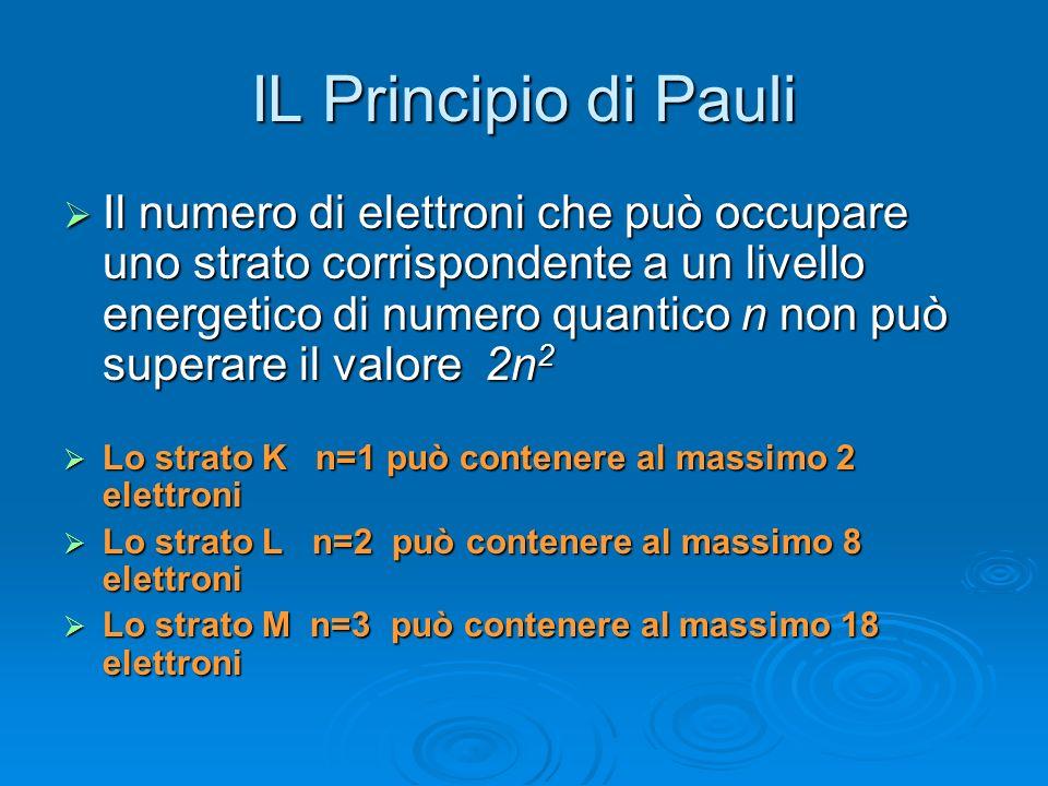 IL Principio di Pauli
