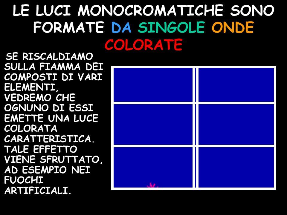 LE LUCI MONOCROMATICHE SONO FORMATE DA SINGOLE ONDE COLORATE