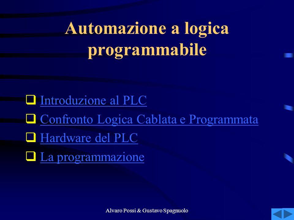 Automazione a logica programmabile