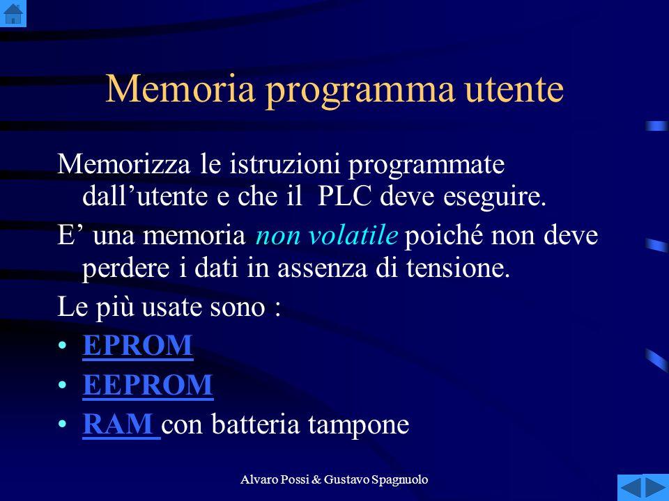 Memoria programma utente