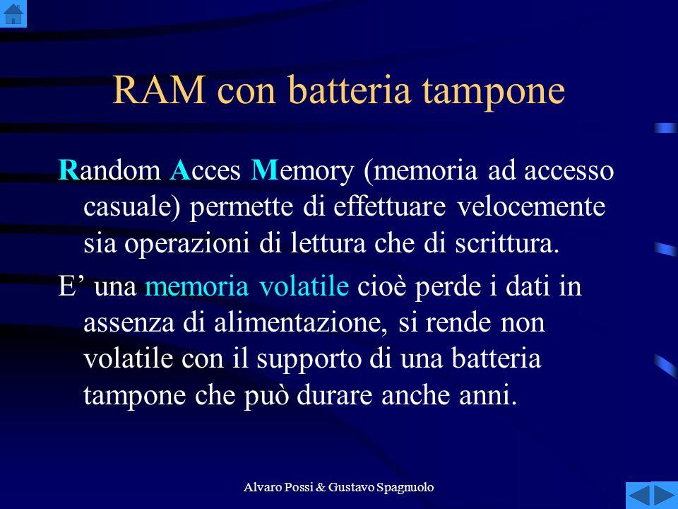RAM con batteria tampone