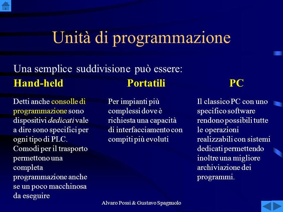 Unità di programmazione
