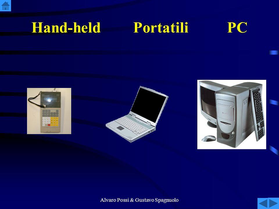 Hand-held Portatili PC