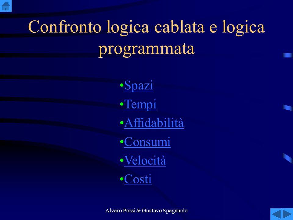 Confronto logica cablata e logica programmata
