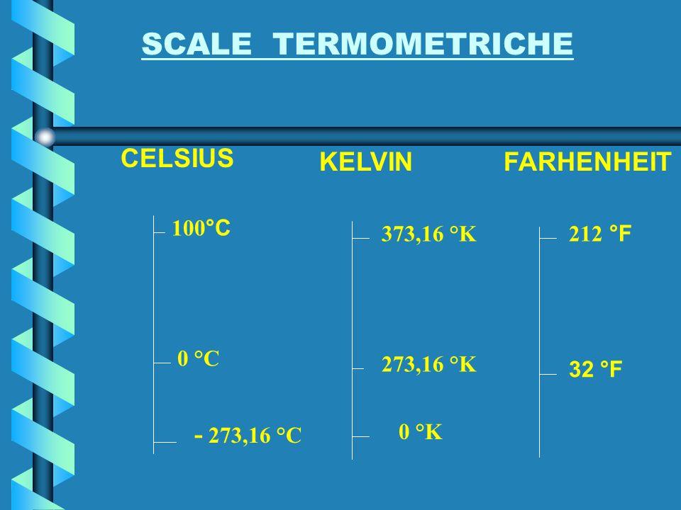 SCALE TERMOMETRICHE CELSIUS KELVIN FARHENHEIT - 273,16 °C 100°C